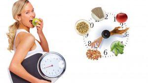 metabolizma-hızlandırmak